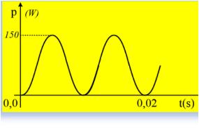 Κανονική λειτουργία θερμικής συσκευής στο Ε.Ρ.