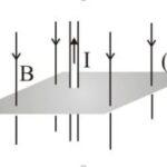 Διαγώνισμα στον Ηλεκτρομαγνητισμό, 2020-21