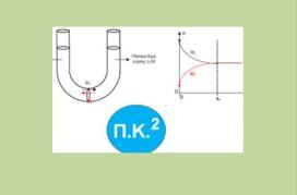 Διαγώνισμα – Εργασία Χημείας Γ. Α' Τετραμήνου