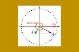 Υπολογισμός αρχικής φάσης της σύνθετης ταλάντωσης χωρίς εφθ