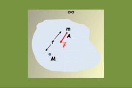 """Δυναμικό – Δυναμική Ενέργεια – Δυναμικές Γραμμές Βαρυτικού Πεδίου"""" σε pptx."""