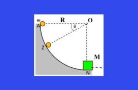 Διαγώνισμα Φυσικής Β' Λυκείου Προσ. κεφ. 1ο,2ο