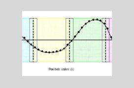Κυματική μελέτη μη αβαρούς χορδής σε ομογενές βαρυτικό πεδίο