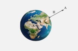 Ομογενές και μη βαρυτικό πεδίο της Γης