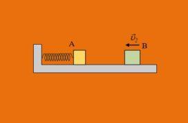 Η ενέργεια κατά την πλαστική κρούση, σε μια αατ
