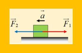 Εφαρμόζοντας το 2ο Νόμο του Newton για συγγραμμικές δυνάμεις
