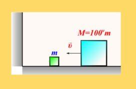 Ελαστικές κρούσεις και ο αριθμός π (από το physicsgg)