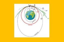 Βαρυτικό Πεδίο – Δορυφόροι