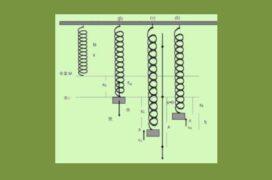 Δυναμική ενέργεια ταλάντωσης -Ενέργεια ταλάντωσης. Μια διευκρίνηση για μαθητές