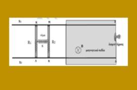 Επαναληπτικό διαγώνισμα Γ λυκείου Φυσικής