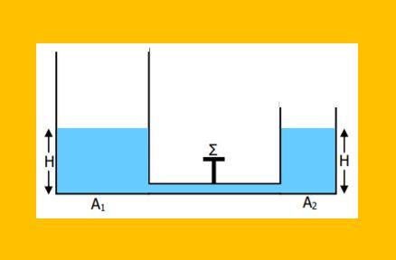 Το Θεώρημα Jacobi, μια συνάρτηση και η διασταλτική εφαρμογή…