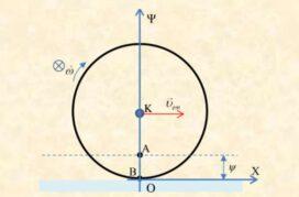 Ταχύτητα σημείων κατακόρυφης διαμέτρου
