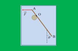 Βρείτε την απόσταση του Α από το Ο.