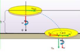 Οριζόντια βολή οριζόντιου δίσκου