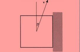 Ελαστικός κύβος ανακλάται σε μη λείο τοίχο.