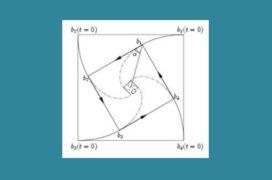 Τετράγωνο στρέφεται και συρρικνώνεται.