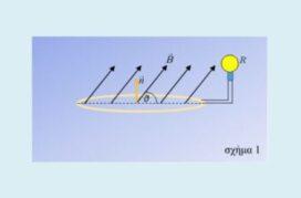 Μαγνητική ροή υπό γωνία…