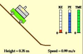 Κινητική-Δυναμική Ενέργεια. Θ.Μ.Κ.Ε., Α.Δ.Μ.Ε.