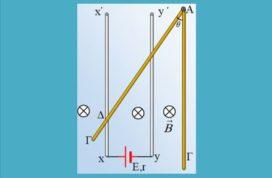 Το μαγνητικό πεδίο εξασφαλίζει την ισορροπία