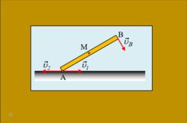 Οι ταχύτητες σημείων μιας ράβδου.