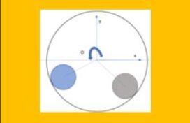 Κυκλική στεφάνη και δύο κυλιόμενοι δίσκοι