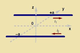 Μαγνητικό πεδίο παραλλήλων ευθυγράμμων ρευματοφόρων αγωγών
