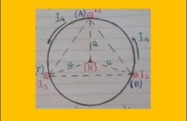 Ηλ/σμός και συμμετρία στο επίπεδο