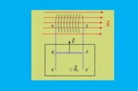 Πώς μεταβάλλεται η ένταση του μαγνητικού πεδίου;