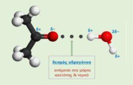 Ολη η θεωρία της Χημείας Γ΄Λυκ.