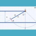 Κριτήρια αξιολόγησης Φυσικής Γ΄ … 8ο