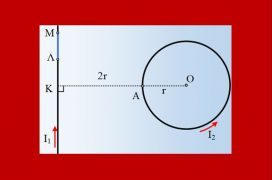 Η ροή και η δύναμη Laplace, χωρίς υπολογισμούς