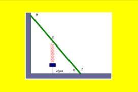 Πώς το Β1 μπορεί να γίνει Δ
