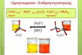 Θέμα Β2 Πανελλαδικών Εξετάσεων Χημείας 2021