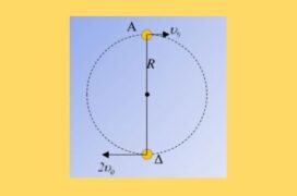 Η κεντρομόλος επιτάχυνση στην οριζόντια θέση
