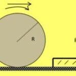 Ελάχιστη ταχύτητα υπερπήδησης σκαλοπατιού