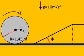 Ελάχιστη ταχύτητα υπερπήδησης 2