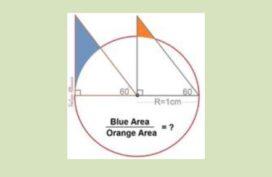 Άσκηση Γεωμετρίας