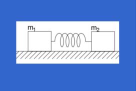 Ποια η μέγιστη επιμήκυνση του ελατηρίου ?