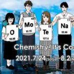 53η Διεθνής Ολυμπιάδα Χημείας