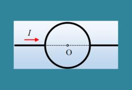 Μαγνητικά πεδία από κυκλικά τμήματα