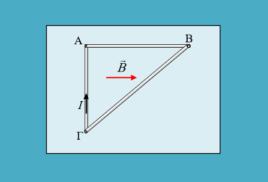 Ένα τριγωνικό πλαίσιο μέσα σε ΟΜΠ