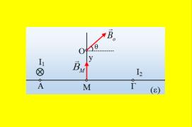 Δυο αγωγοί και το μαγνητικό τους πεδίο