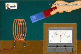 """""""Μαγνητική Ροή – Ηλεκτρομαγνητική Επαγωγή"""" σε pptx."""