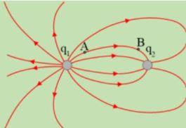 Γραπτή εξέταση στη Φυσική Γενικής παιδείας Β' Λυκείου