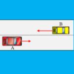 Εξισώσεις κίνησης και μια συνάντηση κινητών