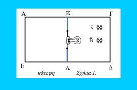 Ένας λαμπτήρας σε μαγνητικό πεδίο